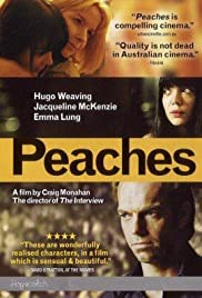 Peaches: Behind the Scenes Footage Poster