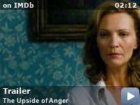 The Upside Of Anger 2005 Imdb