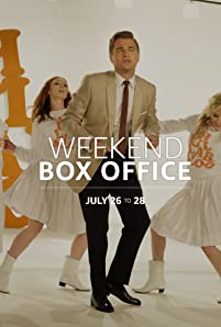 'The Lion King' topped the box office for a second week while 'Once Upon a Time in Hollywood' marked Tarantino's highest-grossing opening ever. Here's a rundown of the new releases at the domestic box office for the weekend of July 26 to 28.