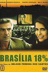 Brasília 18% (2006)