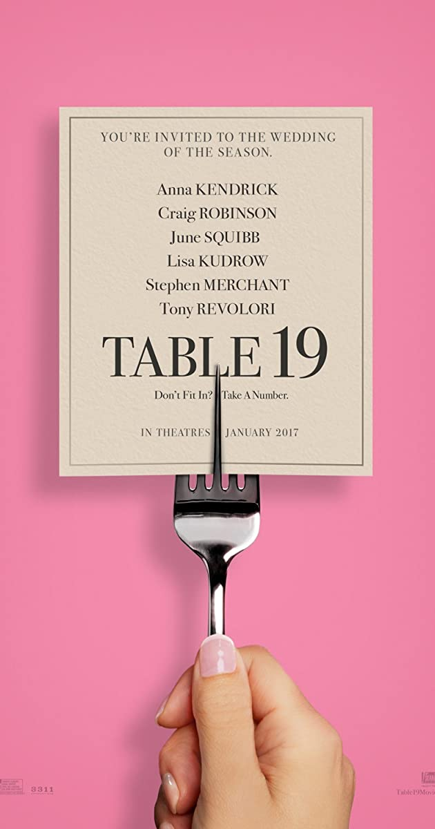 Table 19 Stream