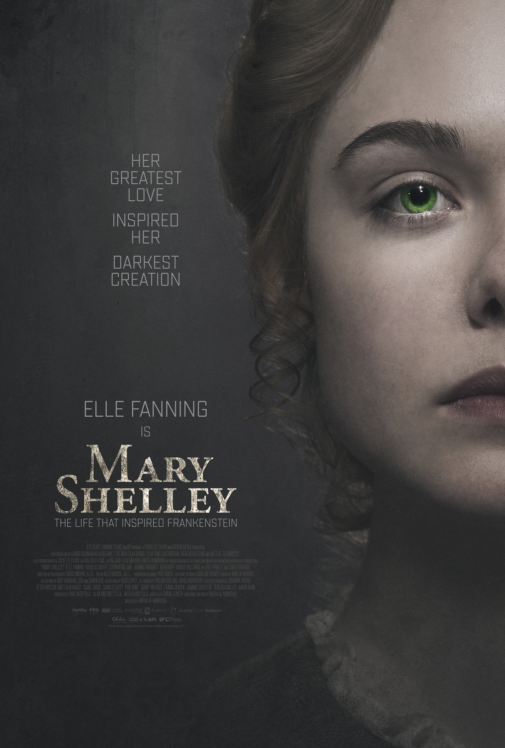 Mary Shelley 2017 Imdb