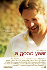 Download A Good Year (2006) Movie