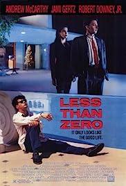 Less Than Zero(1987) Poster - Movie Forum, Cast, Reviews