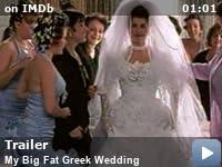 My Big Fat Greek Wedding 2002 Imdb