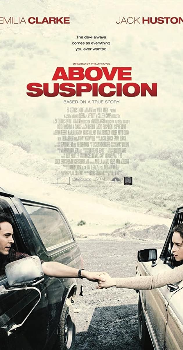 Watch Full HD Movie Above Suspicion (2019)