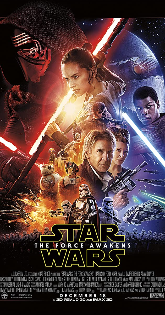 Star Wars Episode Vii The Force Awakens 2015 Imdb