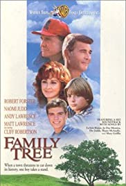 Family Tree Poster