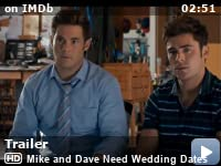 Mike And Dave Need Wedding Dates Massage.Mike And Dave Need Wedding Dates 2016 Imdb