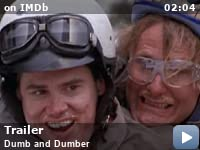 Dumb And Dumber 1994 Imdb