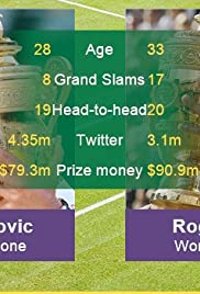 2015: Day 13, Part 2 - Men's Singles Final Poster