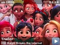 Ralph Breaks The Internet 2018 Imdb