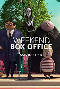'Joker' topped the charts for the second week while 'The Addams Family' led a pack of new releases. Here's a rundown of the top performers at the domestic box office for the weekend of October 11 to 13.