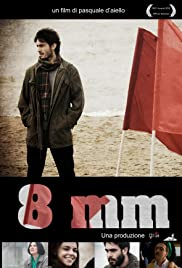 8 mm Poster