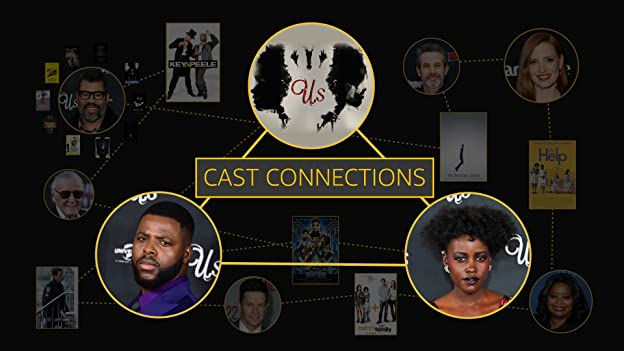 IMDb's Cast Connections (2019-)