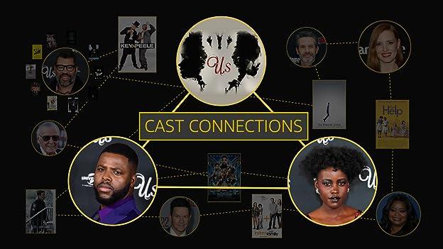 IMDb's Cast Connections (2019-)