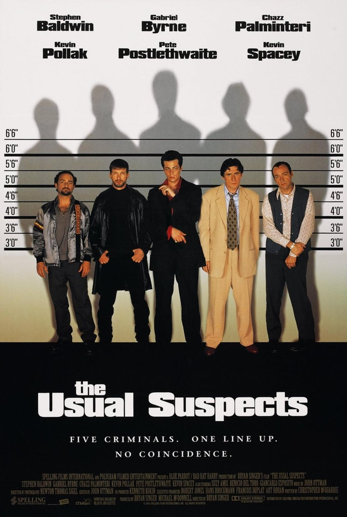 The Usual Suspects (1995) BluRay 480p, 720p & 1080p