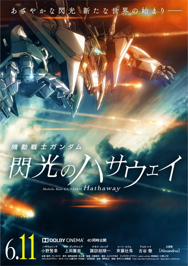 Filme Mobile Suit Gundam - Hathaway Download