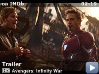 Avengers Infinity War Imdb >> Avengers Infinity War 2018 Imdb