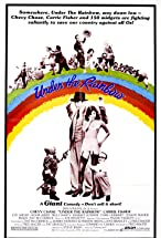 Primary image for Under the Rainbow