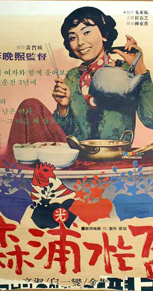 Image Sampoganeun kil