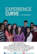 Experience Curve