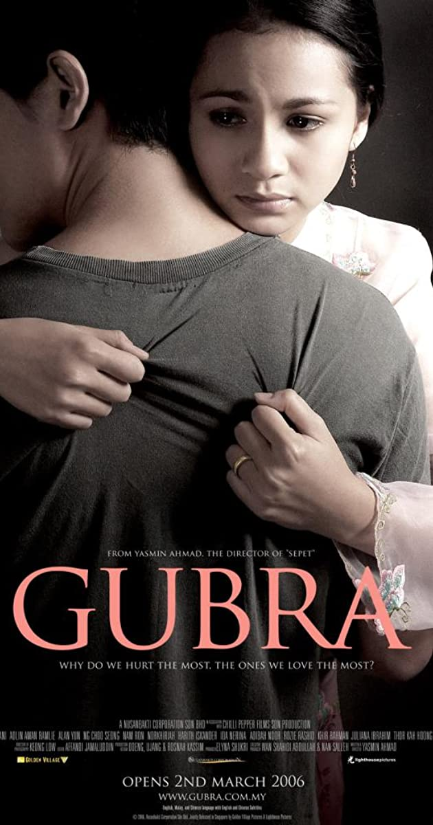 Gubra (2006) - IMDb