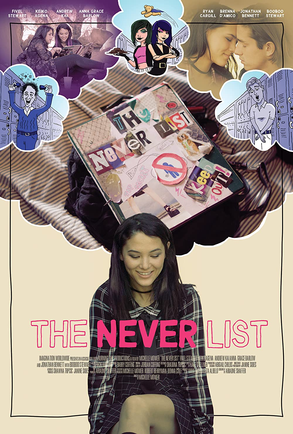 The Never List 2020 English 720p HDRip 800MB   300MB Download