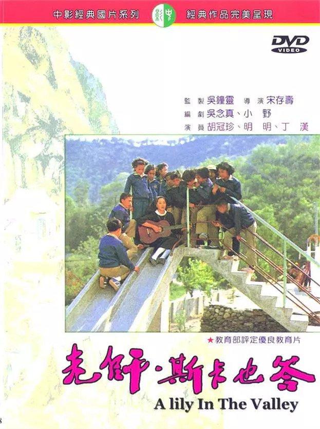 Lao shi, si ka ye da ((1982))