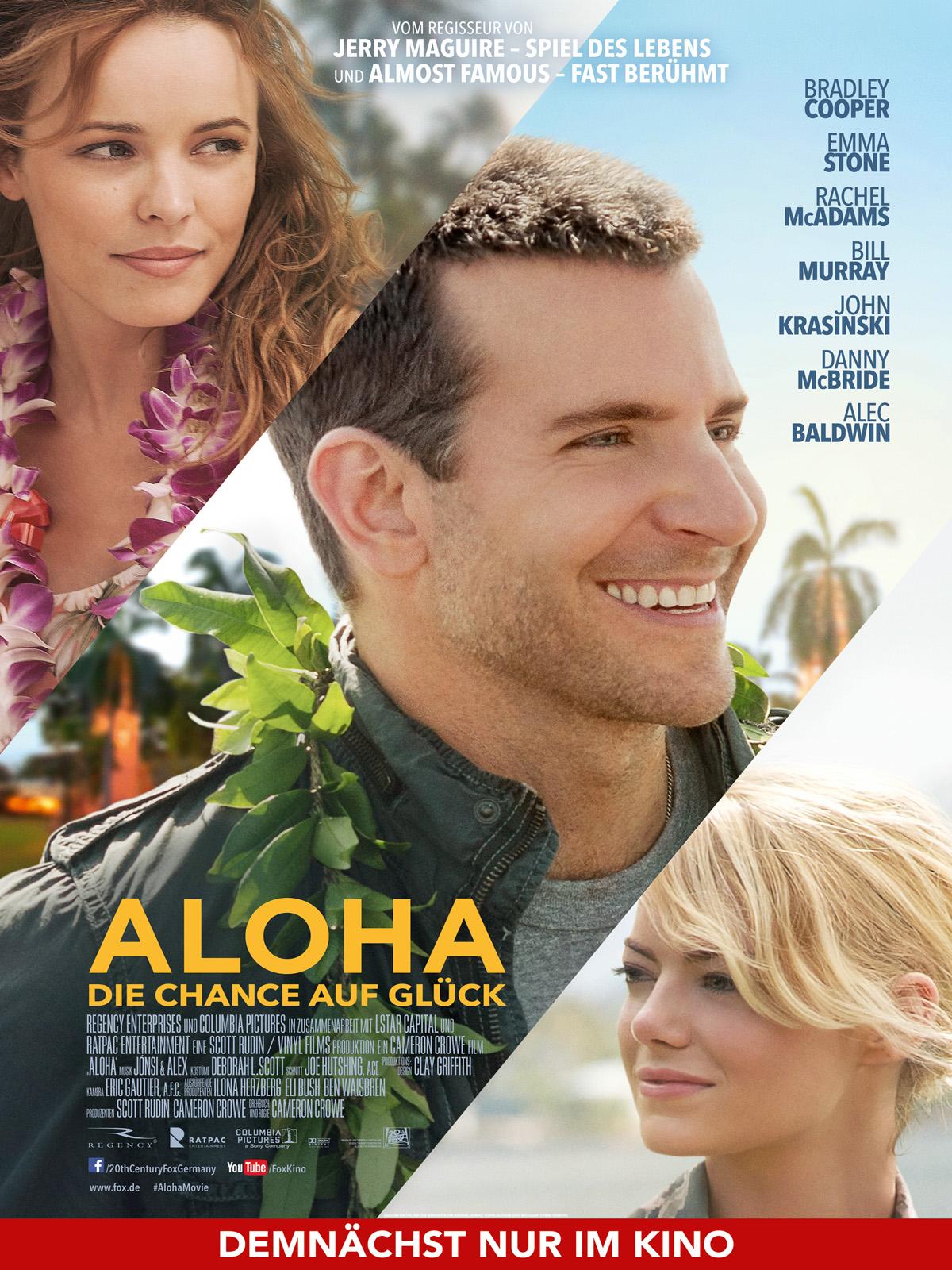 aloha tubes com