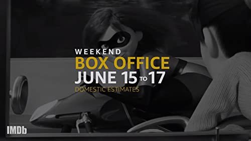 Weekend Box Office: June 15 to 17
