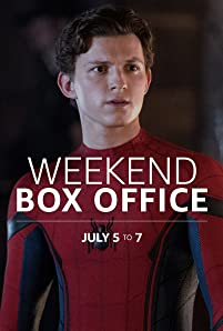 'Spider-Man: Far From Home' topped the charts in a record-breaking holiday weekend. Here's a rundown of the new releases at the domestic box office for the weekend of July 5 to 7.