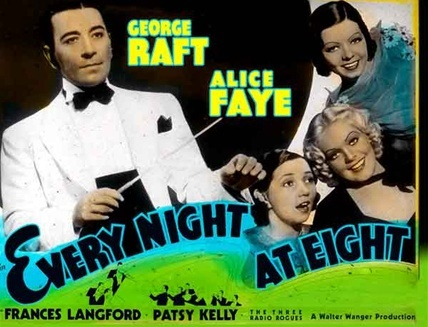 Alice Faye, Patsy Kelly, Frances Langford, and George Raft in Every Night at Eight (1935)