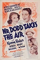 Mr. Dodd Takes the Air (1937) Poster