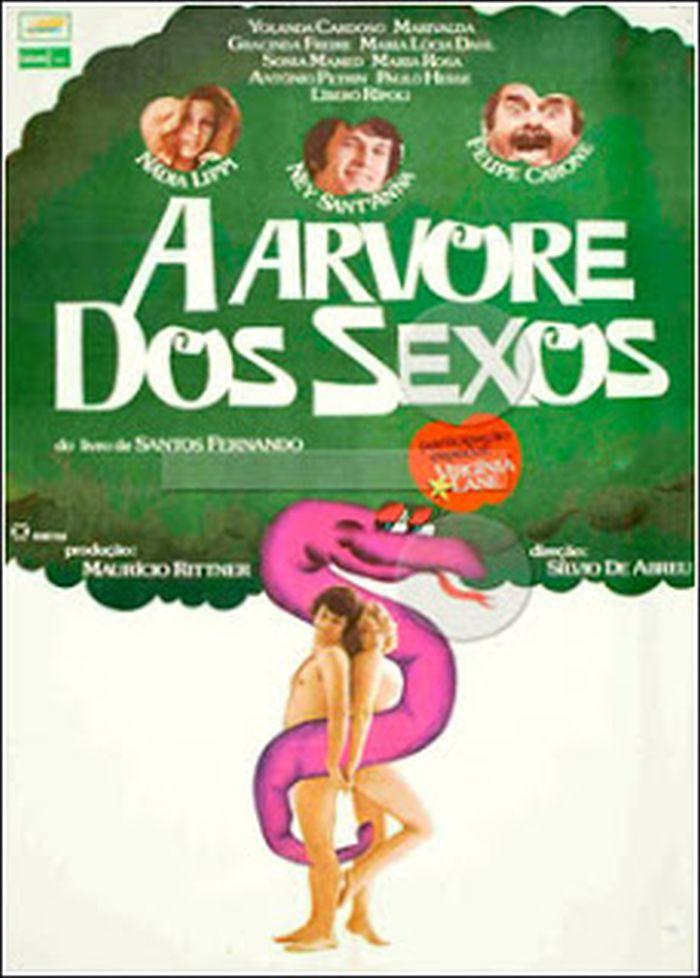 Resultado de imagem para A �RVORE DOS SEXOS