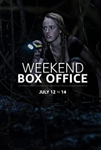 Here's our rundown of the top performers at the domestic box office for the weekend of July 12 to 14.
