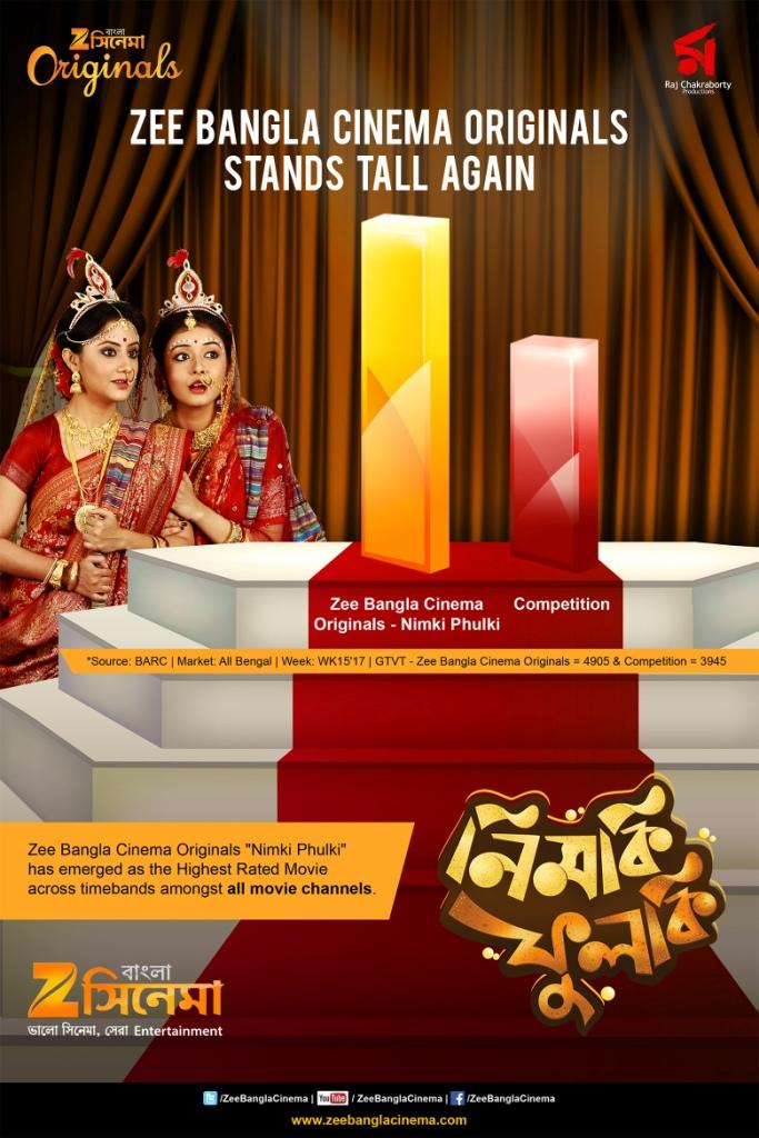 Nimki Phulki (2017) Bengali Full Movie 480p, 720p, 1080p Download & Watch Online