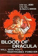 Blood of Dracula