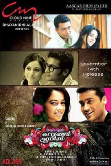 Suriya Ka Yaarana (Vaaranam Aayiram) 2018 Hindi Dubbed HDRip Full Movie 480p