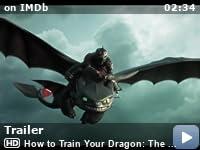 How to train your dragon 2019 imdb