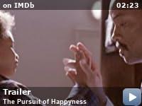 The Pursuit Of Happyness 2006 Imdb