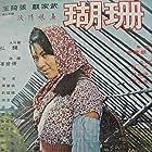 Chi-Yu Chang