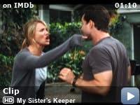 imdb my sisters keeper