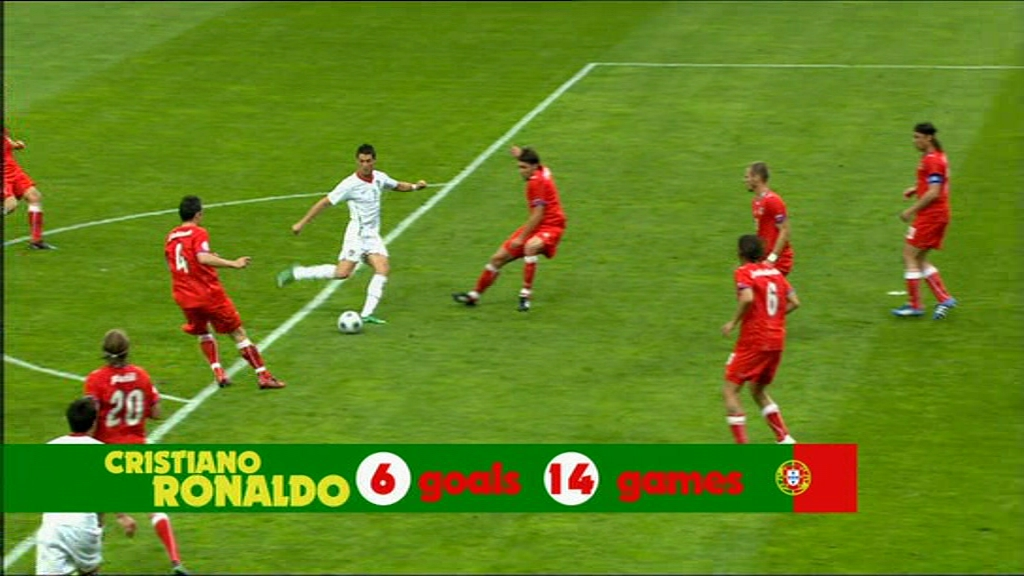 5a2f863fc15 Cristiano Ronaldo and Portugal National Football Team in Match of the Day   Euro 2016 (