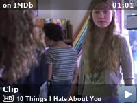 10 Things I Hate About You 1999 Imdb