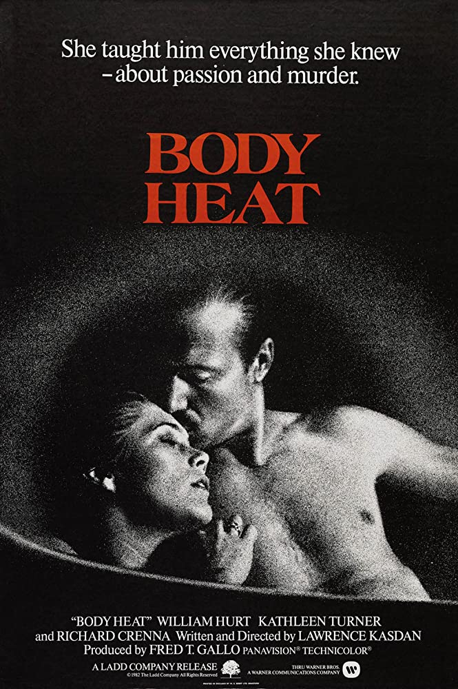 18+ Body Heat 1981 English 365MB BluRay Download