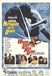 Where Love Has Gone (1964) Poster - Movie Forum, Cast, Reviews