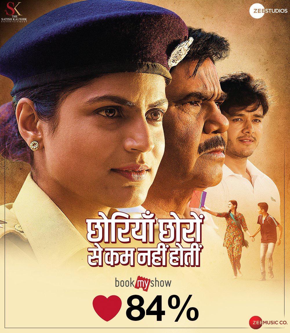 Chhorriyan Chhoron Se Kam Nahi Hoti (2019) - IMDb