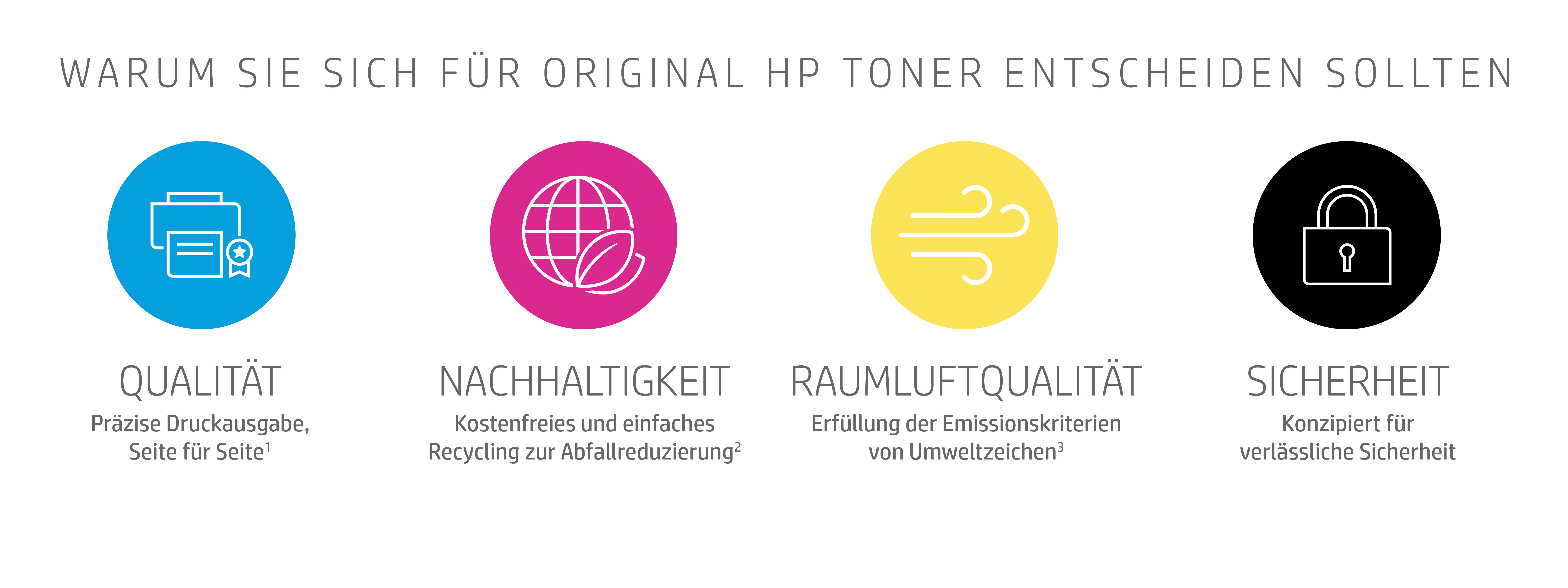 Hp Premium Store Hp 410 Toner