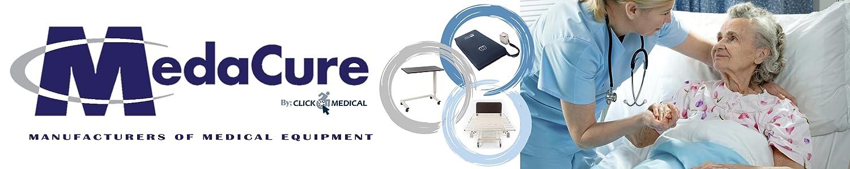 Medacure header
